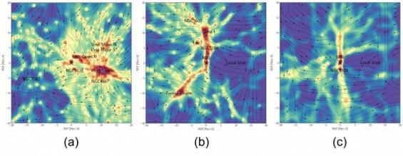 AI로 제작한 우리은하 주변 암흑물질 지도 나왔다