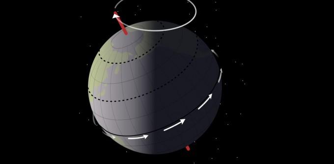 지구 자전축은 팽이와 같이 빙글빙글 돈다. 세차운동의 방향은 지구의 자전 방향과 반대이다. NASA 제공