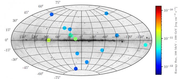 지난 10년 동안 페르미광역망원경이 포착한 고에너지 감마선이 나오는 지점 5800곳을 분석한 결과 14곳이 반별이 가능성이 있는 것으로 나타났다. 파란색에서 빨간색으로 갈수록 광자(감마선)의 밀도가 높다는 뜻이다.′물리 리뷰 D′ 제공