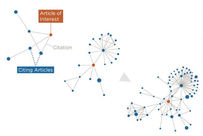 연구 논문의 미래 영향력, AI로 예측한다