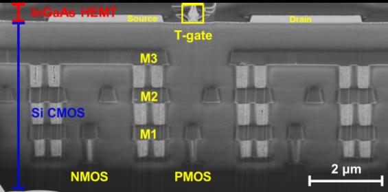 [과기원은 지금] KAIST, 3차원 적층형 화합물 반도체 개발 外