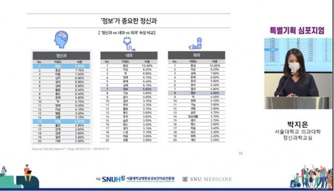 서울대병원 공공보건의료진흥원 유튜브 캡쳐