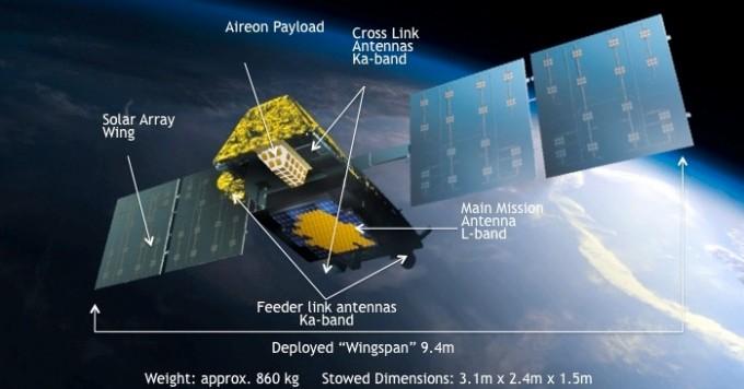 이리디움 커뮤니케이션스는 인공위성을 저궤도로 띄워 위성통신 네트워크 서비스를 제공한다. 이리디움 커뮤니케이션스 제공