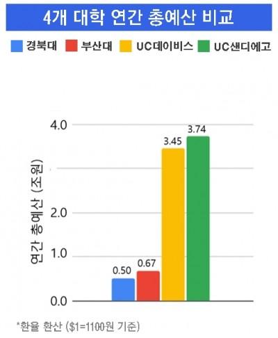 강세종 교수 제공