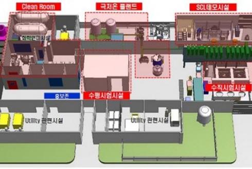 한국형 중이온가속기 설치 위한 '초전도 시험시설' 완공