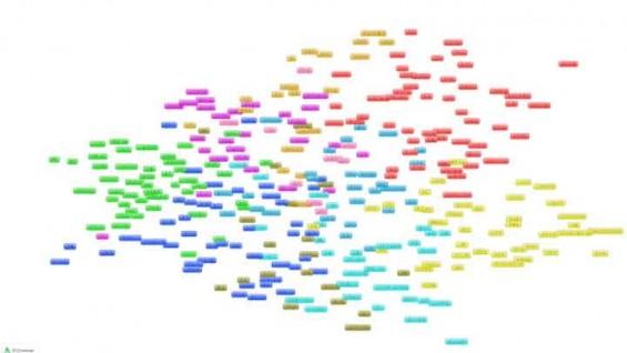 [심층기획]과학기술 공약 키워드맵이란? 분석방법과 한계는?