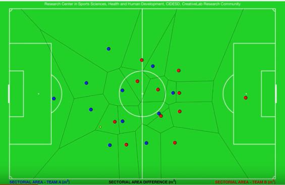 러시아월드컵 국가대표팀, 어떤 포메이션이 좋을까?