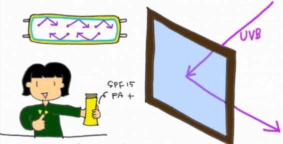 [과학 읽어주는 언니] 자외선 차단제 잘 고르는 과학적인 방법