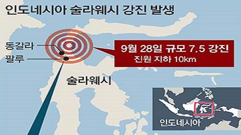 인도네시아 지진 피해 키운 건 액상화