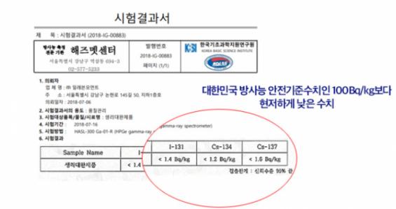 """'오늘습관' 방사능 검사한 기초연 """"라돈함량은 확인.위해성 판단 보류"""