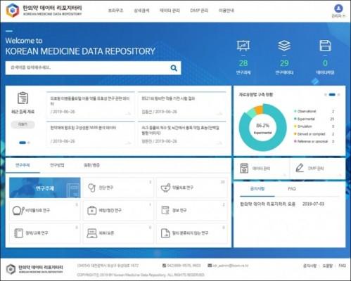 한의학硏, 한의학 R&D 데이터 관리·공유 시스템 구축