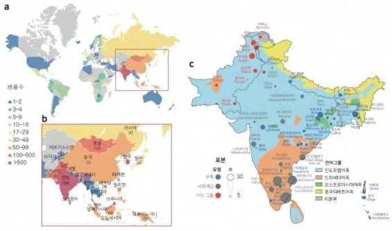 아시아 64개국·219개 민족 유전체 베일 벗었다