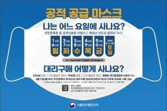 9일부터 약국서 마스크 구매 5부제…1주일 1인당 2매