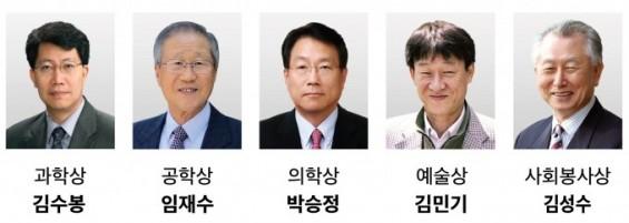 호암상 과학상에 '중성미자' 연구자 김수봉 교수·공학상에 디지털영상 전문가 임재수 교수