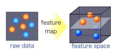 국내 연구진, 양자컴퓨터에서 AI 구현하는 알고리즘 개발