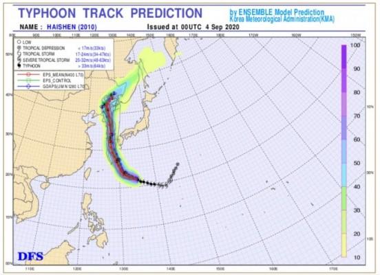 10호 태풍 하이선, 진로 방향타 '북태평양 고기압' 쥐고 있다