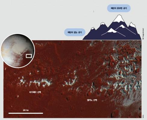 명왕성 산꼭대기 서리는 메탄99%