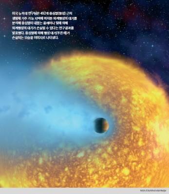 생명체 존재 가능성? 외계행성 대기도 고려해야