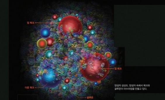 [잠깐과학] 물질 비밀 푸는 거대 핵물리 장비들이 온다
