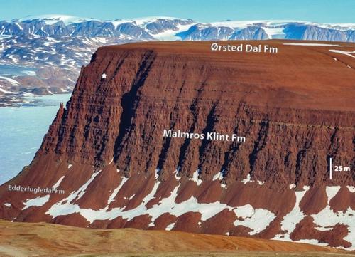 눈과 얼음의 섬 그린란드서 초식 공룡화석 나오는 까닭은