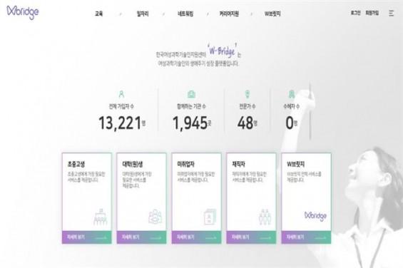 [과학게시판]여성과기인 성장지원 온라인 플랫폼 'W-브릿지' 29일부터 운영 外