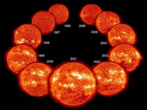 태양 활동주기가 태평양 엘니뇨·라니냐 현상에 영향