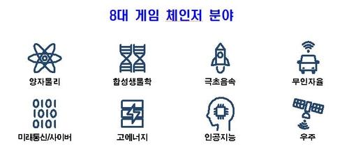 방사청-ADD, 미래 국방기술과제 공모…1천204억원 규모