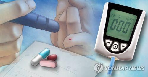 국내 20∼30대 젊은 당뇨병 환자, 3명 중 2명꼴 '가족력'