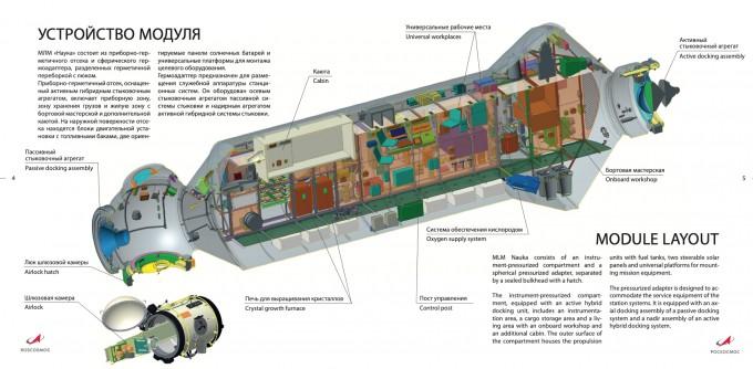 러시아 나우카 모듈의 내부 구조. 로스코스모스 제공
