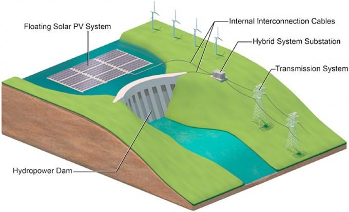 미국에너지부 국립재생에너지연구소 제공