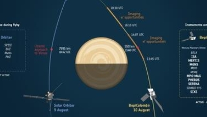 '지금 금성에선'…태양·수성 탐사선 근접비행 이미지 공개