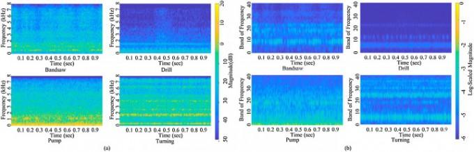 동시에 소리 3개 구분하는 '인공지능 귀' 나왔다