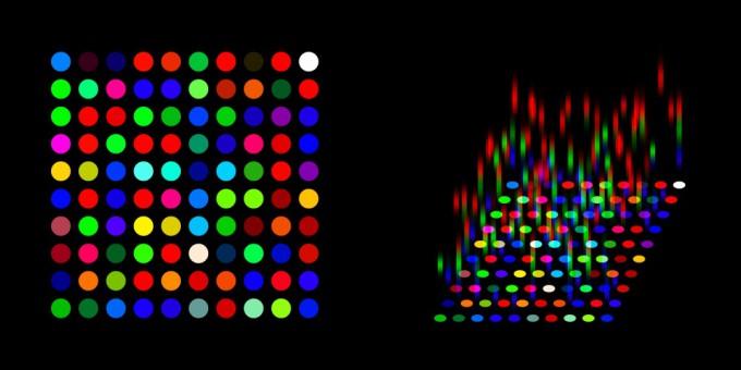 '삼차각설계도-선에관한각서1'의 '스펙트럼'에 의한 차원확장을 나타냈다. GIST 제공.