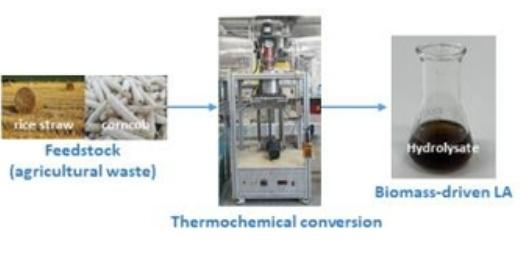 농업 폐기물로 연료 만든다…효소 공정 개발