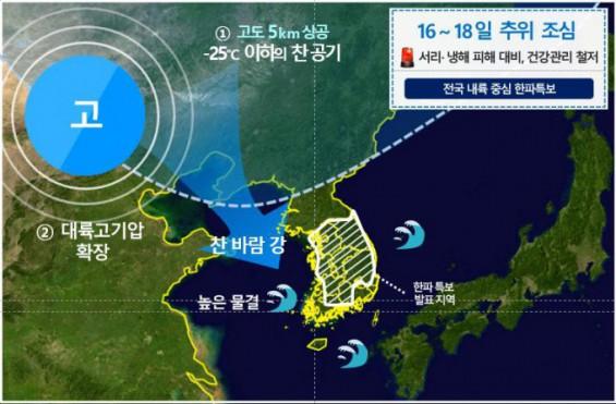 갑자기 닥친 추위에 평년보다 17일 이른 서울 첫 얼음 관측