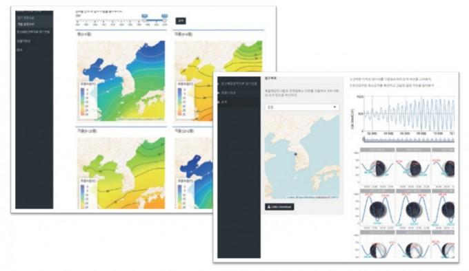 환경과학기술이 지난해 출시한 해양데이터 리터러시 교육 웹사이트 '해(海)봄 교실'을 활용해 9월 인천 연근해의 조석예보표(왼쪽)와 한반도 인근 해역의 4계절 표층 수온 데이터(오른쪽)를 각각 그래프로 나타냈다.