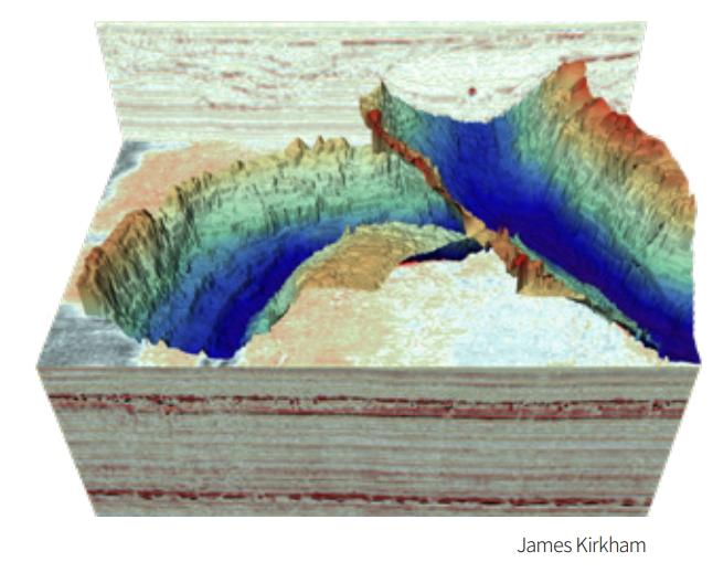 빙하기 지형인 '터널 협곡'이 생겼다가 퇴적되길 반복하며 여러 겹 쌓인 흔적이 영국 남극조사연구소 연구팀이 만든 새 3차원 지도에 드러났다.  제임스커크햄/지질학 제공